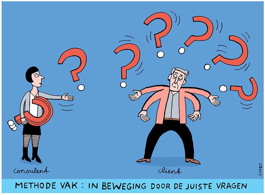Cartoon VAK Opleiding